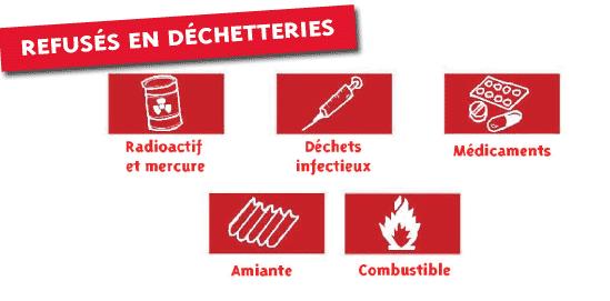 refuses_en_dechetteries