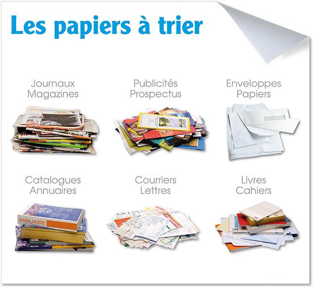 consignes_papier